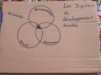 19.05 Conférence développement durable et zéro déchet au club de Fleury Les Aubrais avec Kohereco