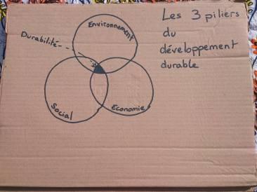 Conférence développement durable et zéro déchet au club de Fleury Les Aubrais avec Kohereco